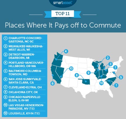 To Live in the City or Commute From 'Burbs? Yardley