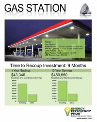 American Energy Efficiencies gas station pdf