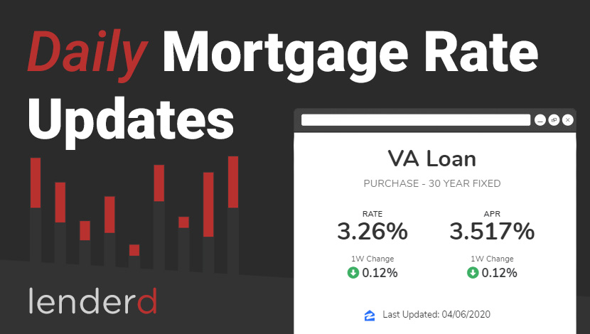 New Website Feature: Mortgage & Refinance Rates Updated Daily